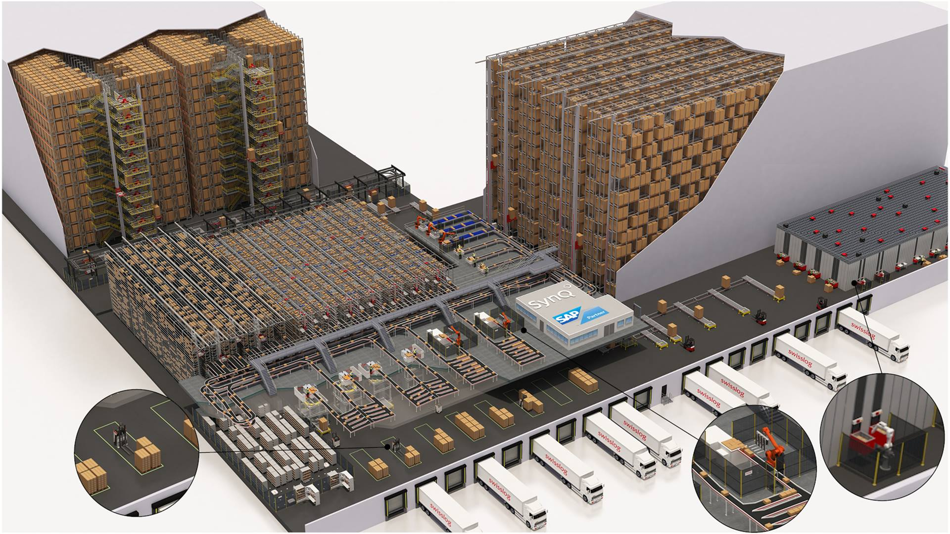 Leading systems and technologies for logistics center, warehouse and distribution center automation
